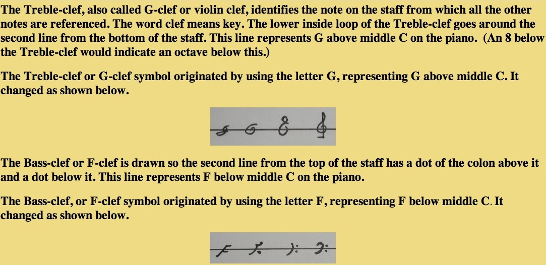 The Evolution Of Music Clefs Maryostudio