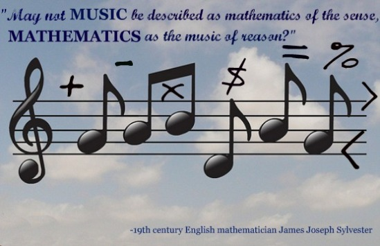music-math
