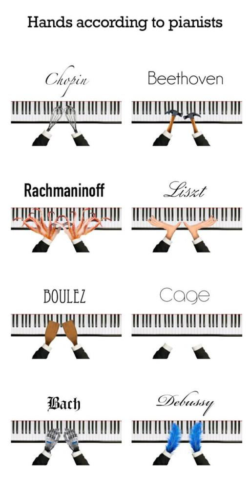 pianist-hands