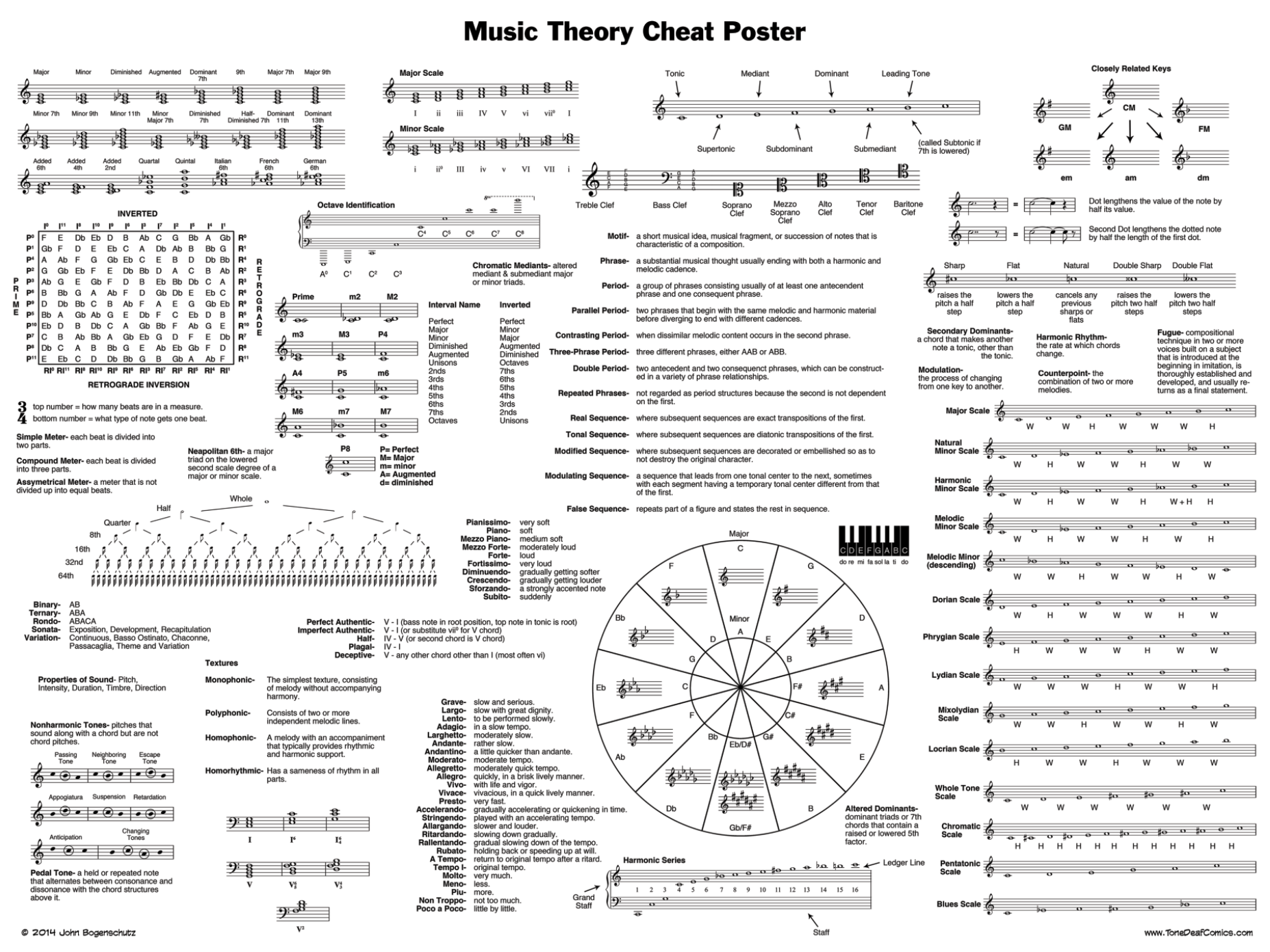 theory cheat music sheet poster guitar piano posters challenge sheets chart violin comments timeline guitars cello classroom recent posts